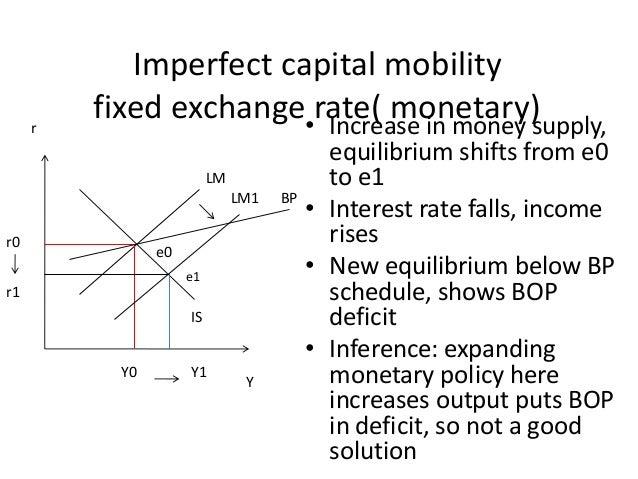 mundell fleming model • el modelo mundell fleming con tipo de cambio fijo incorpora el enfoque monetario de la balanza de pagos al modelo is-lm, según el cual el.