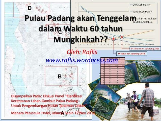 Pulau Padang akan Tenggelam          dalam Waktu 60 tahun              Mungkinkah??                          Oleh: Raflis ...