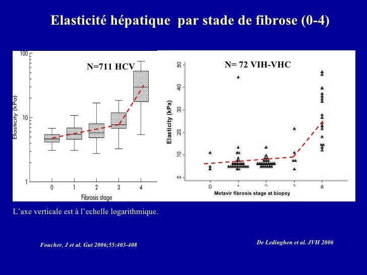 Street value of viagra 100mg