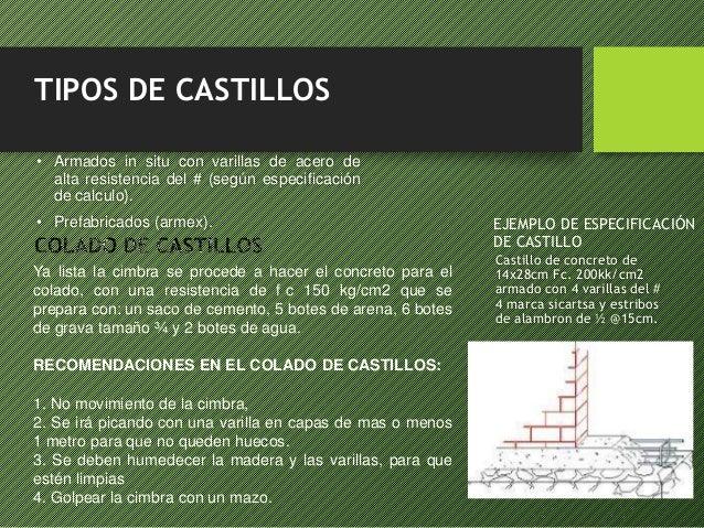 Muros cadenas y castillos for Arquitectura tecnica a distancia