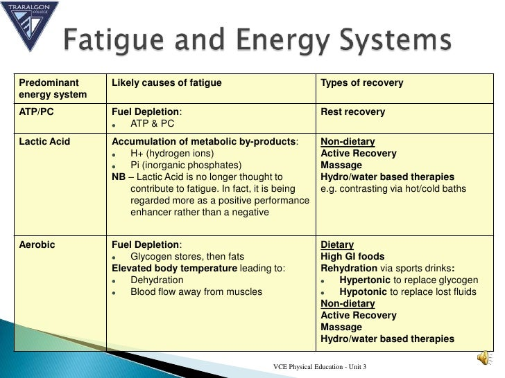 lactic acid and fatigue health and social care essay Mercola encourages you to make your own health care decisions based upon your research and in partnership with a qualified health care professional if you are pregnant, nursing, taking medication, or have a medical condition, consult your health care professional before using products based on this content.
