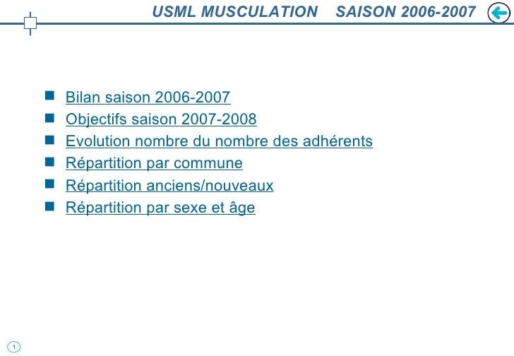USML MUSCULATION  SAISON 2006-2007 <ul><ul><li>Bilan saison 2006-2007 </li></ul></ul><ul><ul><li>Objectifs saison 2007-200...