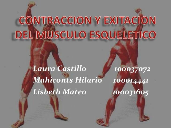 Laura Castillo       100037072Mahiconts Hilario   100014441Lisbeth Mateo       100031605