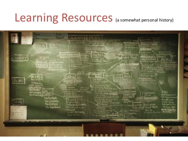 Learning Resources   (a somewhat personal history)