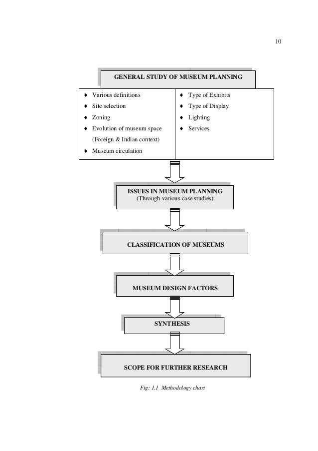 Dissertation abstract your