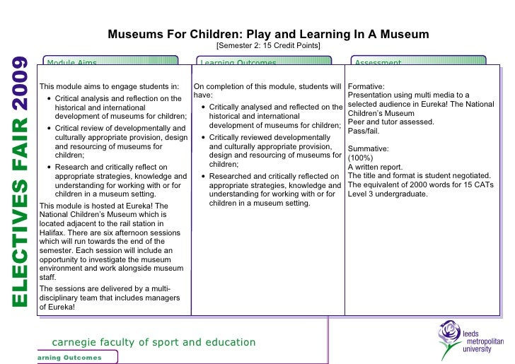 Museums For Children Poster