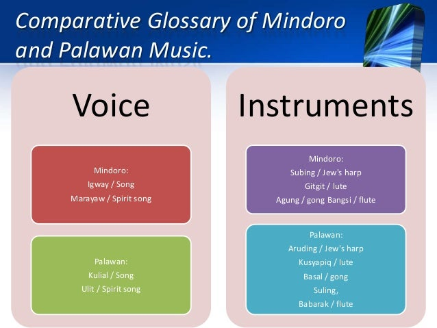 visayan music instruments Various musical instruments including bowed strings, woodwind, brass, percussion, keyboard, and the guitar family, the first four of which form the basis of the modern symphony orchestra.