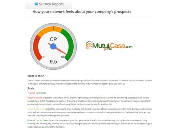 Mutuiperlacasa survey for Mutui per la casa