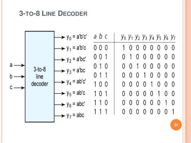Mux Decod Pld2 Vs2