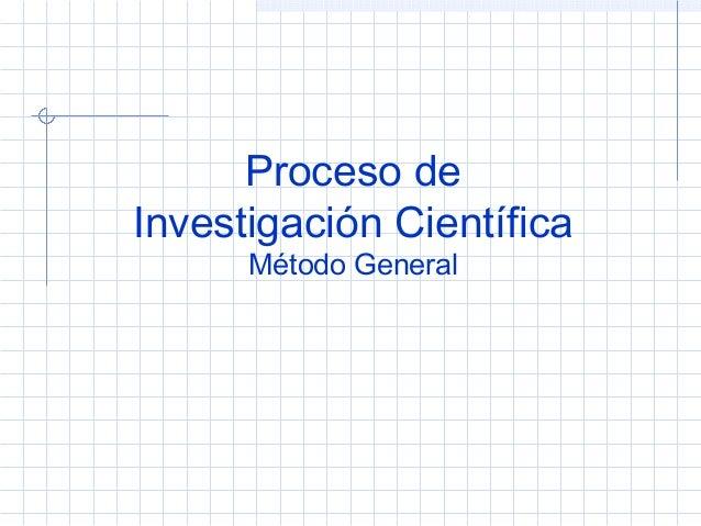 Proceso deInvestigación Científica      Método General