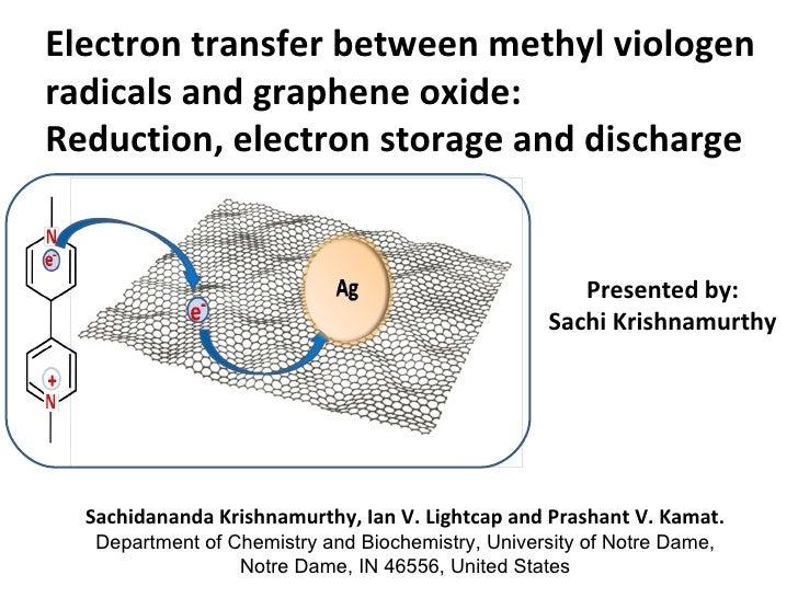 Electron transfer between methyl viologen radicals and graphene oxide