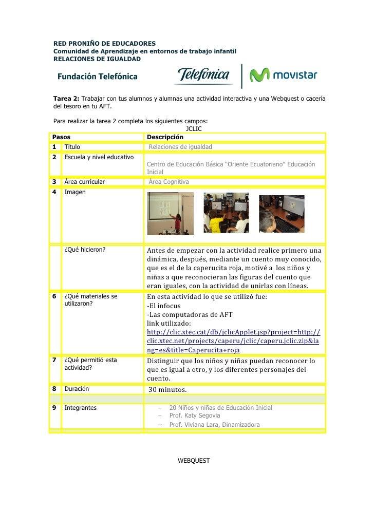 RED PRONIÑO DE EDUCADORESComunidad de Aprendizaje en entornos de trabajo infantilRELACIONES DE IGUALDADTarea 2: Trabajar c...