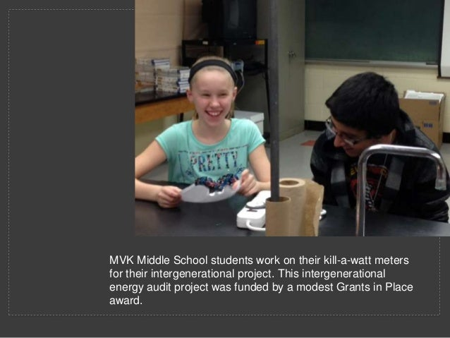 Energy Projects For Middle School : Energy project for middle school science