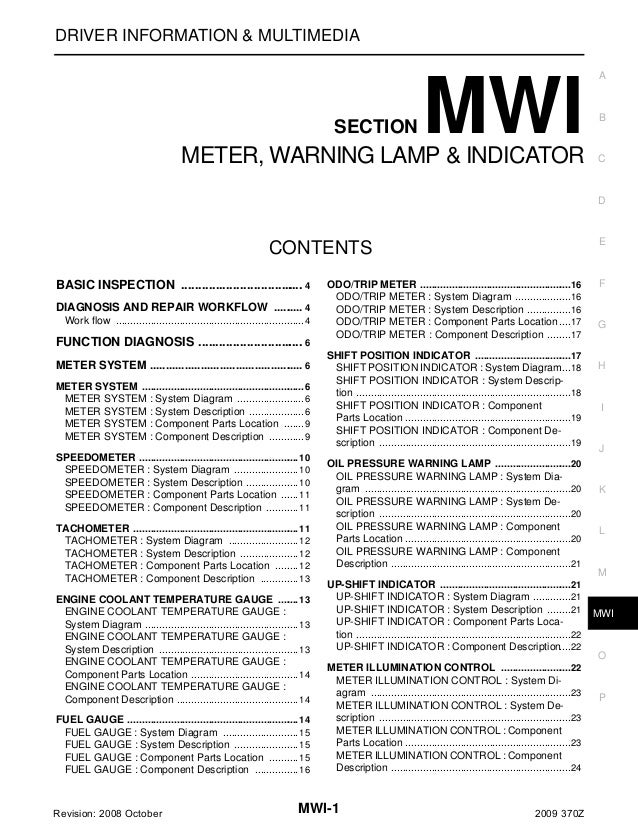 DRIVER INFORMATION & MULTIMEDIA  SECTION  MWI  METER, WARNING LAMP & INDICATOR  A  B  C  D  E  CONTENTS BASIC INSPECTION ....