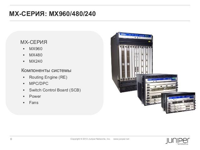 MPC/DPC § Switch Control