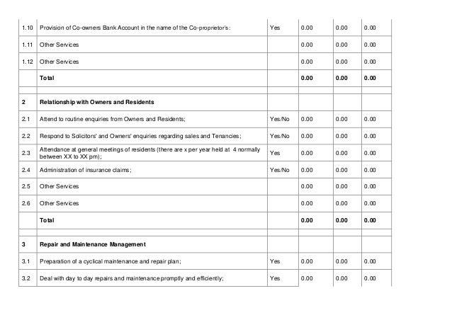 lawn care portland lawn maintenance baseline landscapes llc – Property Maintenance Contract Template