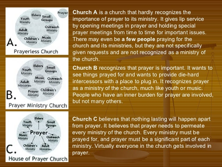 Church A  is a church that hardly recognizes the importance of prayer to its ministry. It gives lip service by opening mee...