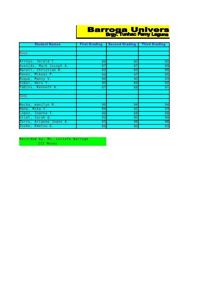 my class record