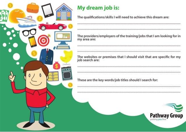 My Dream Job - Career Dream Sheet, Employability, Career ...