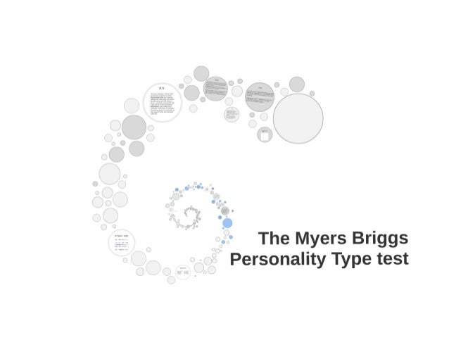 Myers briggs Personality Type Test