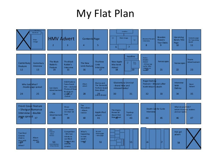 My flat plan