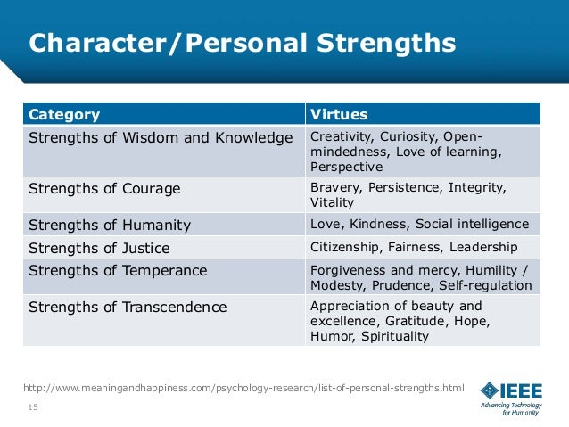 what are my personal strengths - Yolar.cinetonic.co