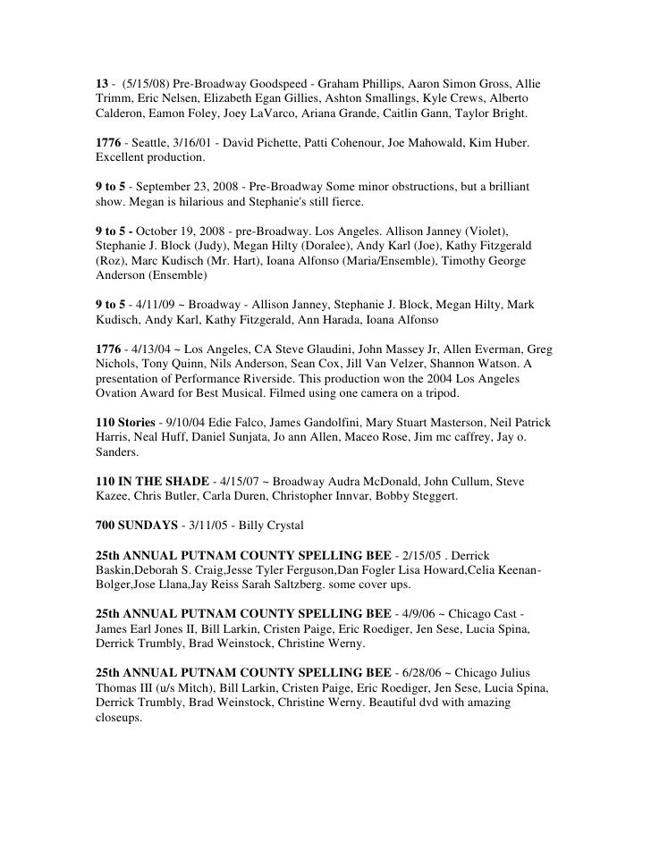 13 - (5/15/08) Pre-Broadway Goodspeed - Graham Phillips, Aaron Simon Gross, Allie Trimm, Eric Nelsen, Elizabeth Egan Gill...