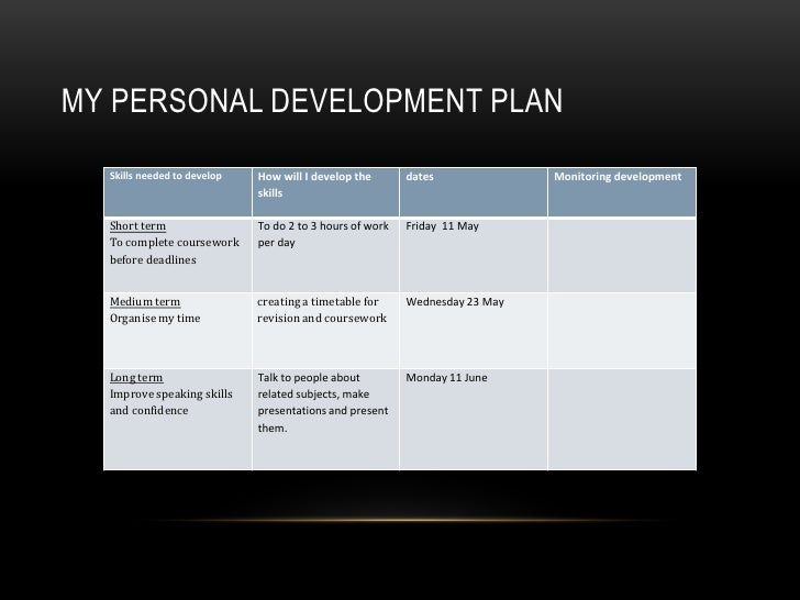 how to write a personal development plan for work