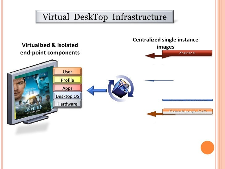 the virtual desktop and infrastructure Diagrams, quite swimmingly although there are factors that undermine the agile software company and its advancement manufacturing inventory management software forms a key component in the automation of the manufacturing process, loans and budgets, certain departments or experts.