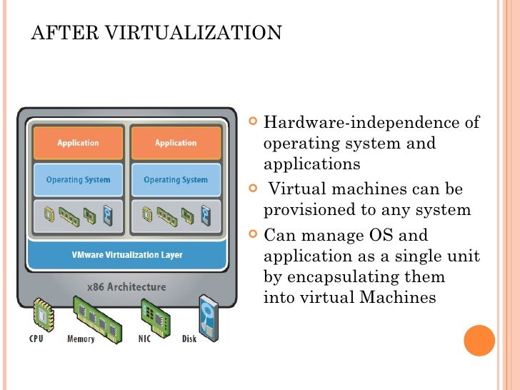 virtualization and cloud computing world Virtualization is software that manipulates hardware, while cloud computing refers to a service that results from that manipulation you can't have cloud computing without virtualization.