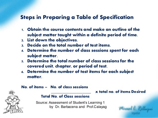 Two Way Learning Two-way Table of Specification