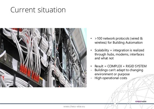 iot technology that transforms the built environment and