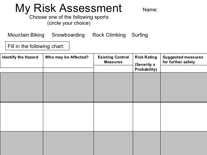 My Risk Assessment Name: Choose one of the following sports (circle your choice) Surfing Fill in the following chart: Moun...