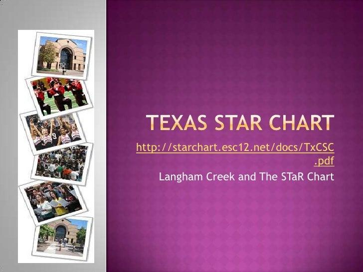 TEXAS STaR Chart<br />http://starchart.esc12.net/docs/TxCSC.pdf<br />Langham Creek and The STaR Chart <br />