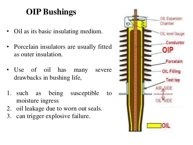 Oil Impregnated Bushing
