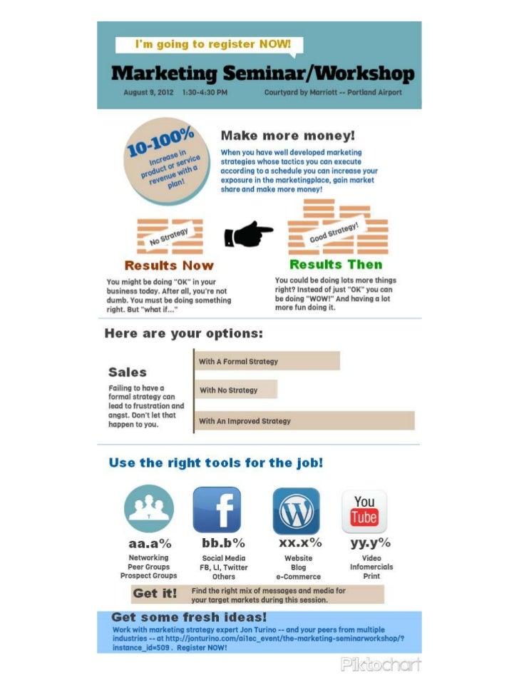 My seminar workshop infographic
