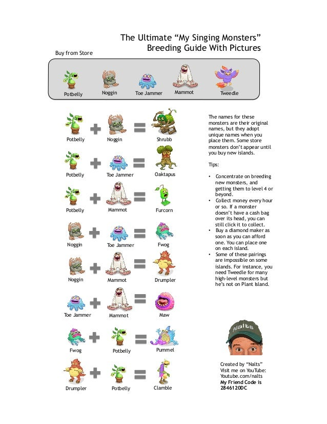 OFFICIAL BREEDING GUIDE for My Singing Monsters With Pictures! 284612