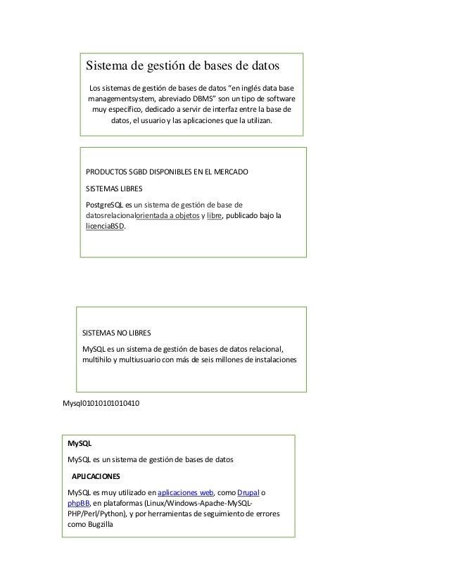 """Sistema de gestión de bases de datos      Los sistemas de gestión de bases de datos """"en inglés data base      managementsy..."""