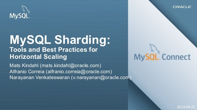 Copyright © 2013, Oracle and/or its affiliates. All rights reserved.1 Insert Picture Here 2013-09-21 MySQL Sharding: Tools...