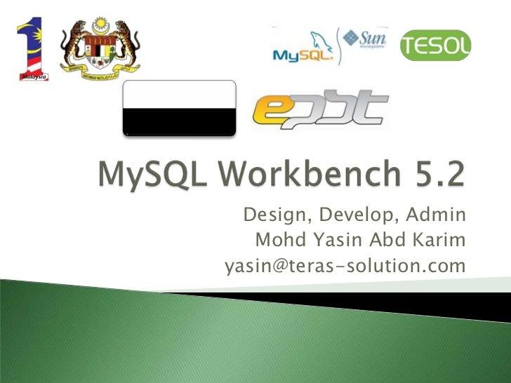 Design, Develop, Admin   Mohd Yasin Abd Karimyasin@teras-solution.com