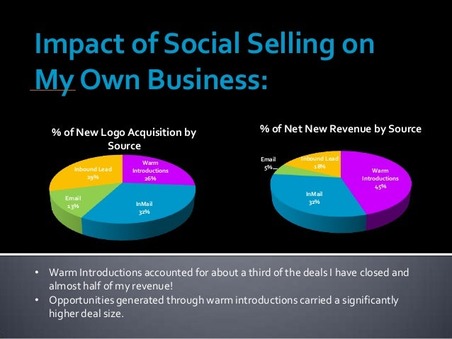Impact of Social Selling onMy Own Business:   % of New Logo Acquisition by                % of Net New Revenue by Source  ...