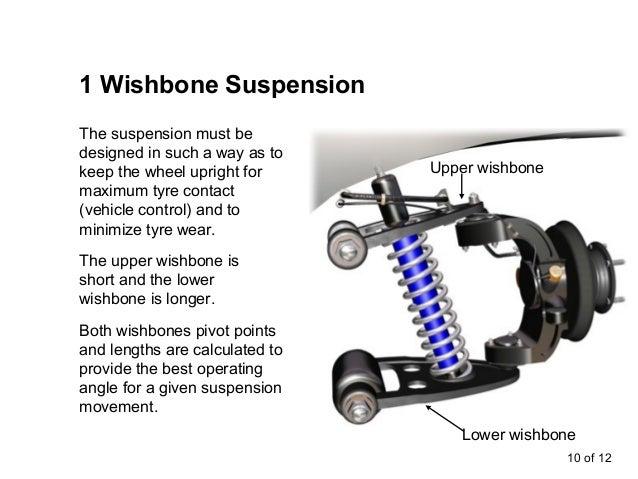 automobile suspension system. Black Bedroom Furniture Sets. Home Design Ideas