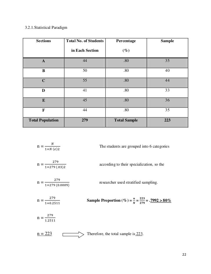 Career development dissertation teaching theory