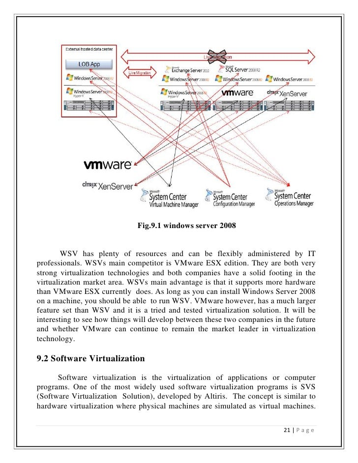 Virtualization and could computing college essay writing