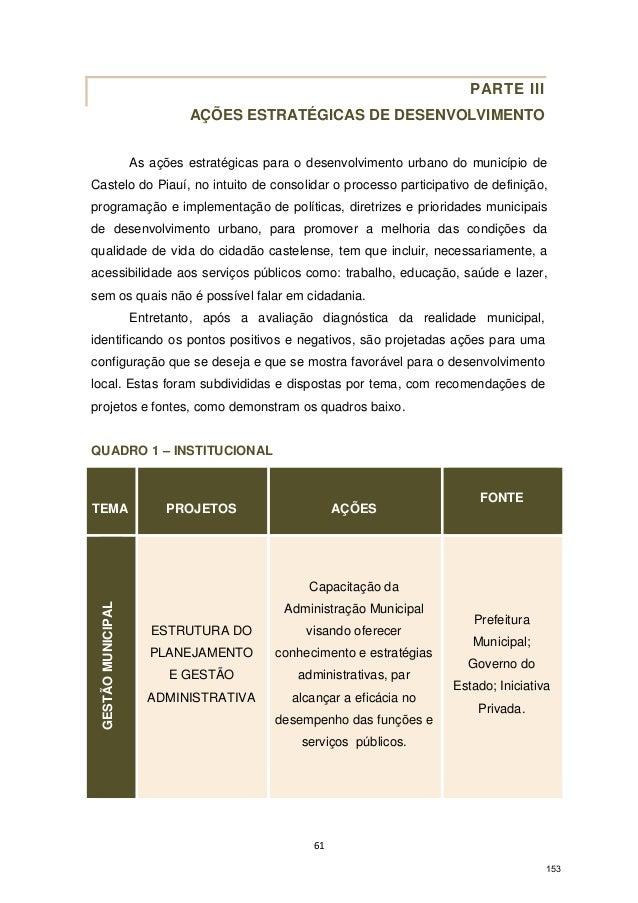 PARTE III AÇÕES ESTRATÉGICAS DE DESENVOLVIMENTO As ações estratégicas para o desenvolvimento urbano do município de Castel...
