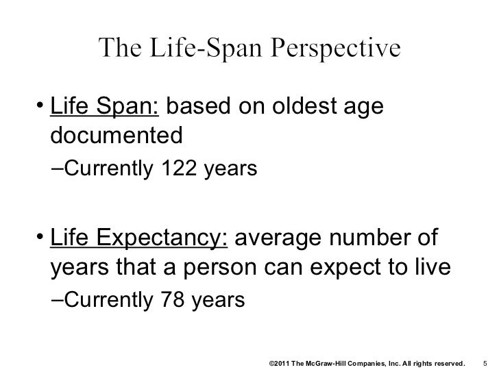 lifespan perspective Lifespan can be defined as the period that extends from conception to death  thus, lifespan development is a process that begins at conception and  continuous.
