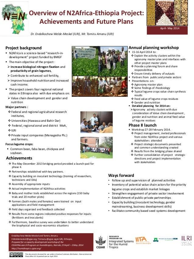 Overview of N2Africa-Ethiopia Project: Achievements and Future Plans Dr. Endalkachew Welde-Meskel (ILRI), Mr. Tamiru Amanu...