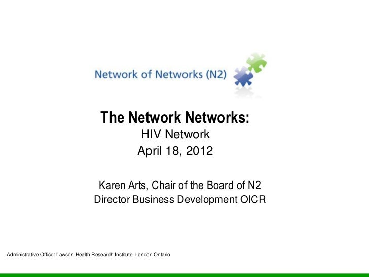 N2 - The Network Networks: HIV Network