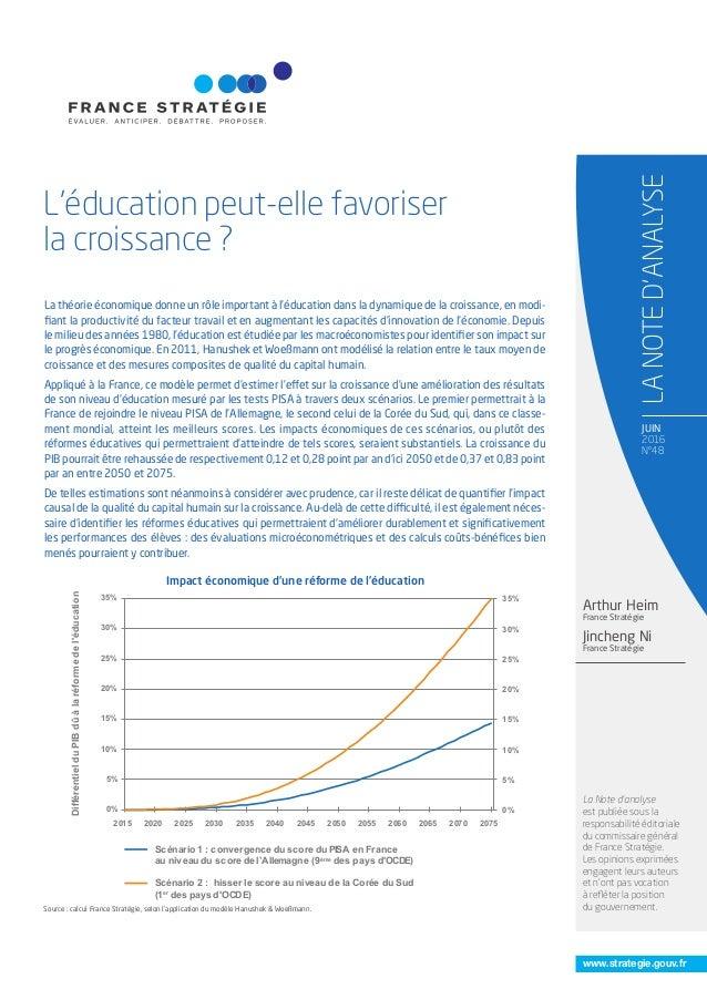 www.strategie.gouv.fr JuIN 2016 N°48 L'éducation peut-elle favoriser la croissance ? LANOTED'ANALYSE La théorie économique...