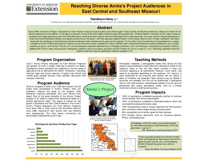 Nacaa annie's diverse audience poster